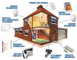 Impianti d allarme milano impianti d 39 allarme milano - Antifurti casa milano ...